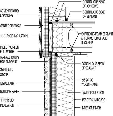 siding wall section wall section cement board lap siding above synthetic