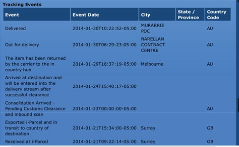 Aus Post Racking by Auspost Tracking Not Updating
