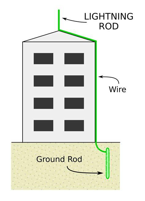 lightning layout definition lightning rod wikipedia