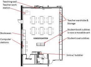 pre kindergarten classroom floor plans submited images