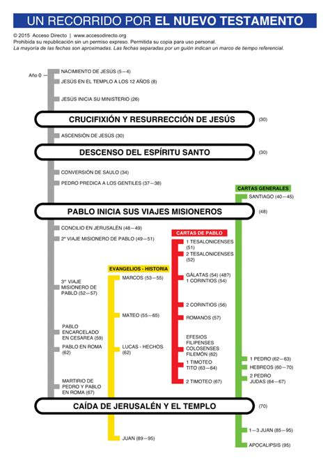 nuovo testamento pdf nuevo testamento imagenes cristianas biblia