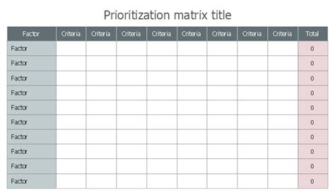 Priority Matrix Template prioritization matrix template seven management and