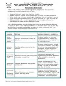 resume words and phrases sles of resumes