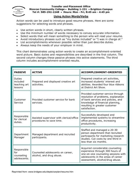 Resume Words And Phrases To Use Resume Words And Phrases Sles Of Resumes