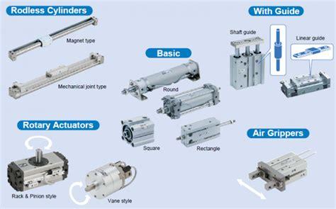 Silinder Pneumatik Emc Smc by Pneumatic Cylinder And Actuators Smc Indonesia