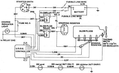 1996 isuzu trooper wiring diagram 1996 chevrolet kodiak