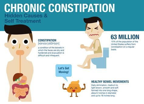 Stool Constipation by Pictures Of Constipation Stool Diagnostic Approach To