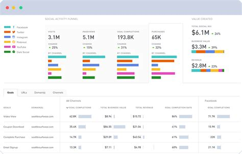 analytics template social media analytics 26 free analytics tools for marketers