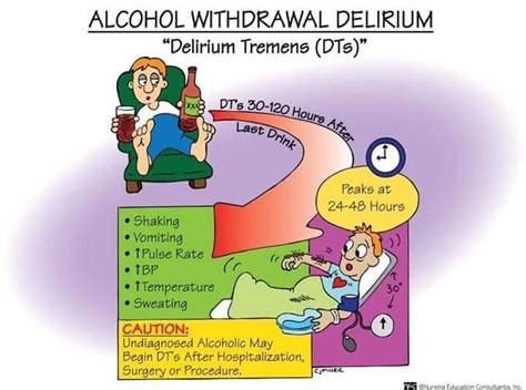 Detox Medications For Nursing by Withdrawal Delirium Education Pharmacology