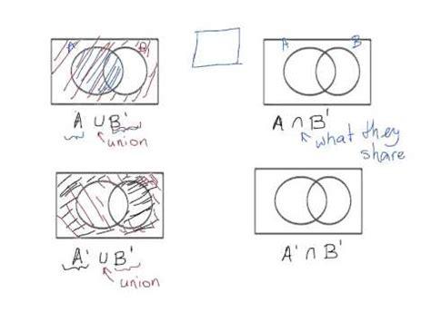 venn diagram shading solver 3 set venn diagram 6 doovi