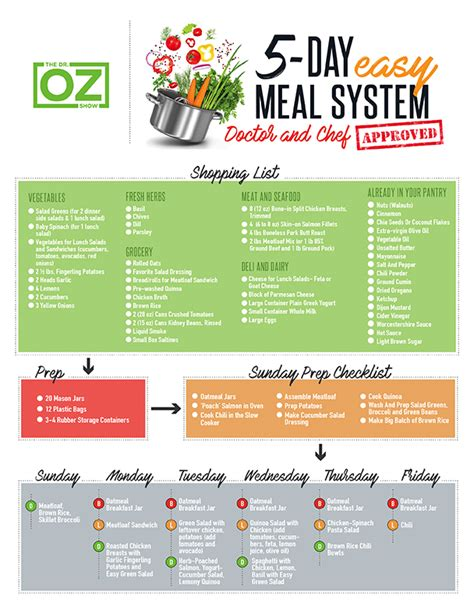 Dr Oz 5 Day Detox by The 5 Day Easy Meal System Checklist The Dr Oz Show