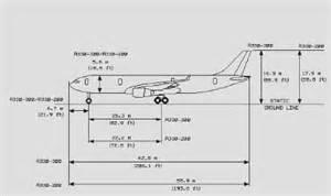Airbus A320 Floor Plan Memoire Etude Descriptive Du Cmc De L A330