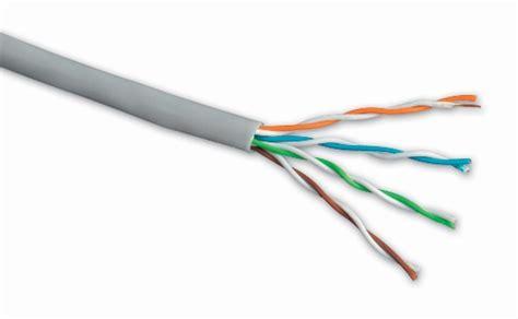 Kabel Data Utp Cat 5e solarix kabel cat5e utp pvc 305m box sxkd 5e utp pvc