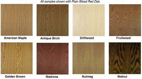 best varnish for exterior doors best varnish for exterior doors best exterior wood door