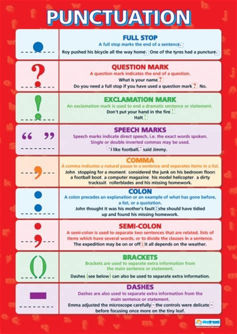 printable punctuation poster punctuation related keywords punctuation long tail