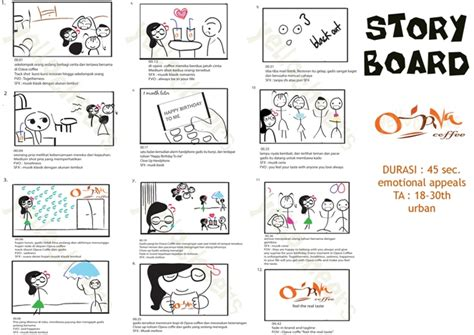 konsep membuat storyboard articles archives ids international design school jakarta