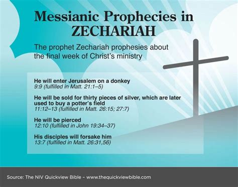 fulfilled prophecies and connections of yeshua hamashiach jesus the messiah tract book format books messianic prophecies