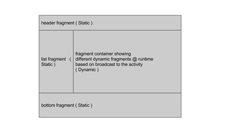 Layout Xml Fragment | android activity layout with static and dynamic