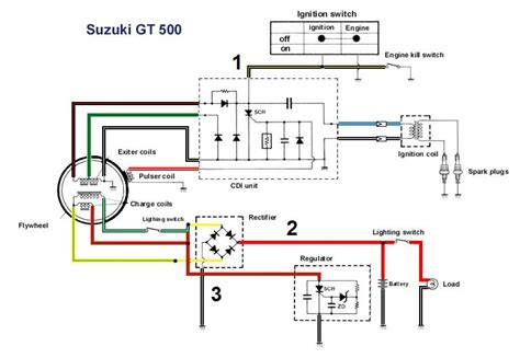 powerdynamo installation fr suzuki t gt 500 mit original