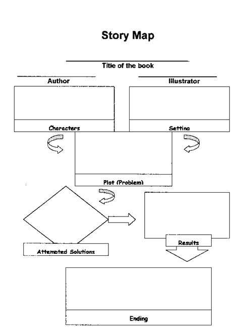 story maps story map