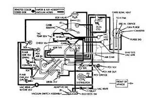 egr emission wiring diagram for 1989 jeep wrangler