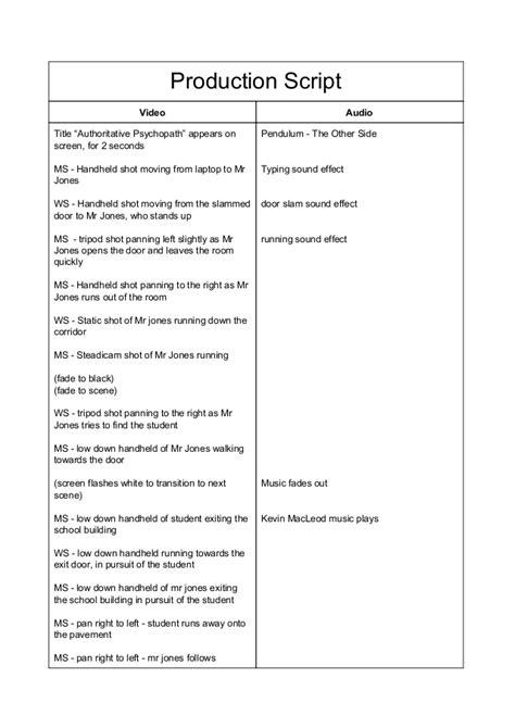 psychopath test authoritative psychopath test production script