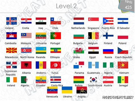 flags of the world quiz hard image flags quiz game answers level 2 png super smash