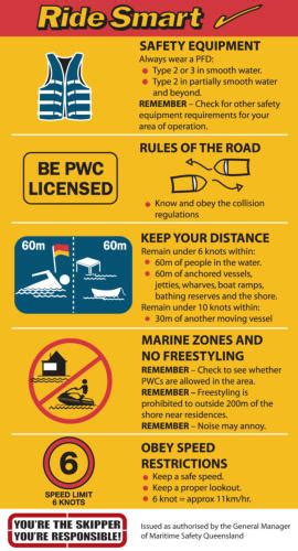 boat safety equipment qld boating safety stickers