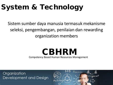 Pengembangan Produksi Dan Sumber Daya Manusia By Ronald Nangoi organization development as a human capital function
