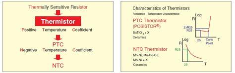 pengertian resistor ntc dan ptc resistor ntc adalah 28 images tranducer sensor dengan perubahan resistansi pengertian