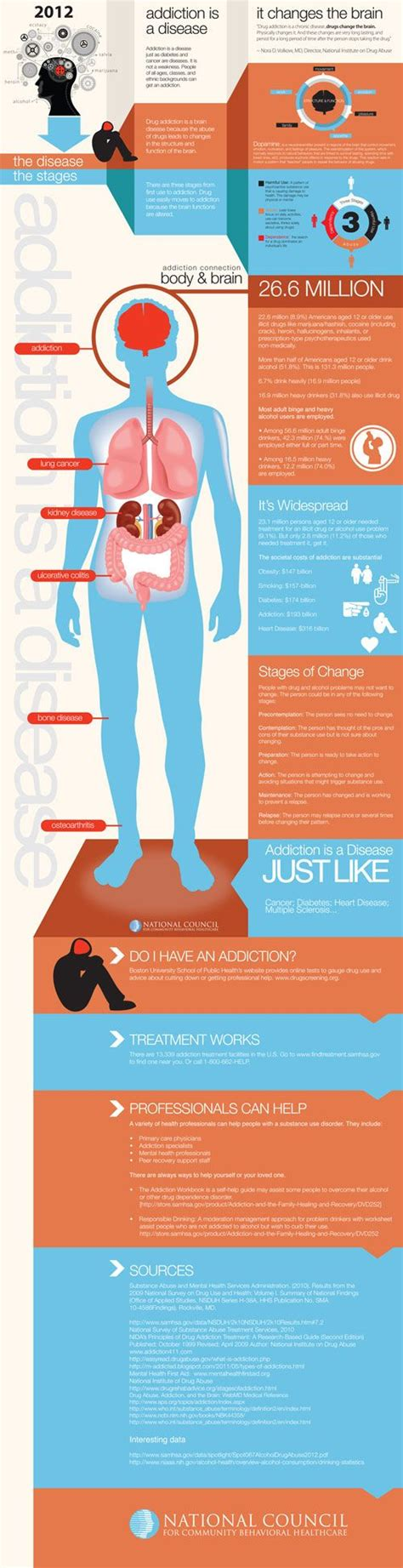 Behavioral Health Detox by 85 Best Addiction Infographics Images On
