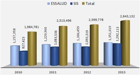 porcentaje de salud y pension 2015 autos post porcentaje en salud y pension 2015 autos post