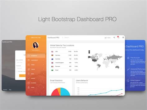 bootstrap intranet template the anatomy of a bootstrap dashboard that earns 1 000s