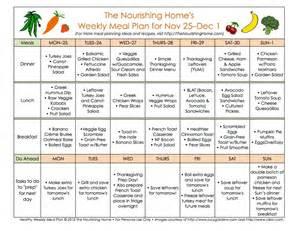 bi weekly meal plan for november 25 december 8 the