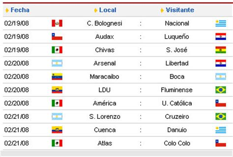 Calendario 8 De Copa Libertadores Copa Libertadores Calendario De Proximos Partidos 2008