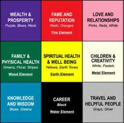 fengshui color feng shui your workspace for success and prosperity