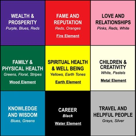 feng shui color chart feng shui your workspace for success and prosperity