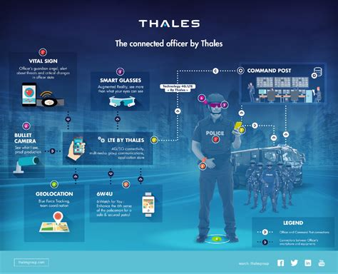 thales biography in english the connected police officer by thales english version