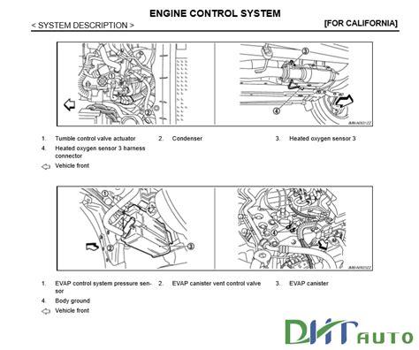 car service manuals pdf 2010 nissan rogue regenerative braking nissan rogue model s35 2010 service repair manuals automotive library