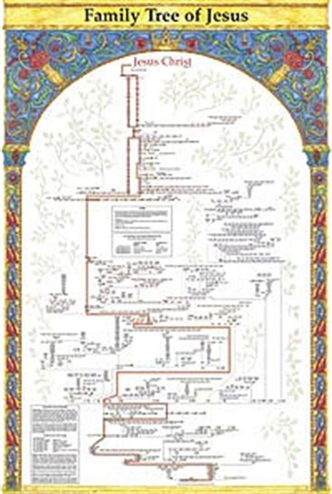 printable family tree of jesus family tree of jesus wall chart laminated