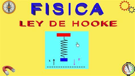 ley del ieps 2016 onleynsolutionscom liaci 243 n f 237 sica y qu 237 mica 2015 16 ley de hooke