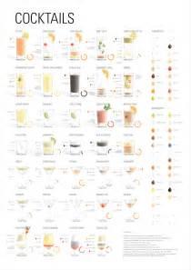 一目でわかるカクテルのレシピインフォグラフィック cocktails style4 design