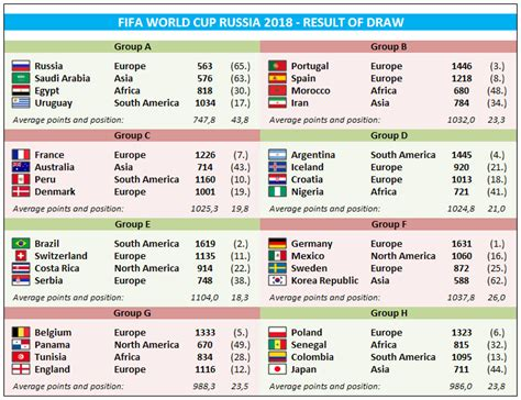 fifa result 2018 fifa world cup 2018 schedule 2018 calendar printable for