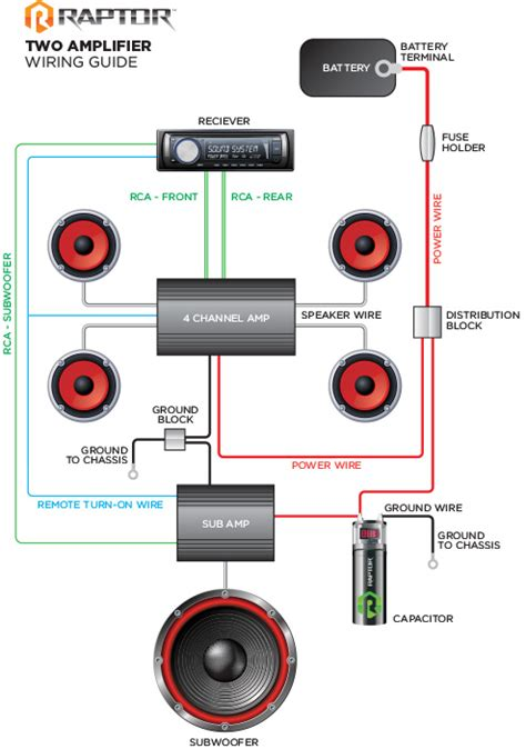 car capacitor installation guide car audio capacitor wiring diagram car get free image about wiring diagram