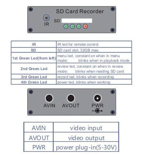 mini dvr modul 1ch d1 xbox dvr support mini dvr modul 1ch d1 xbox dvr support 32gb sd card