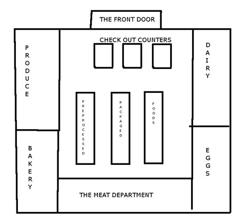 Bakery Floor Plan Design I Am Here To Live Outloud My View The Mystery Behind