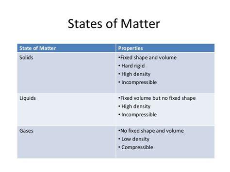 model of matter kinetic model of matter