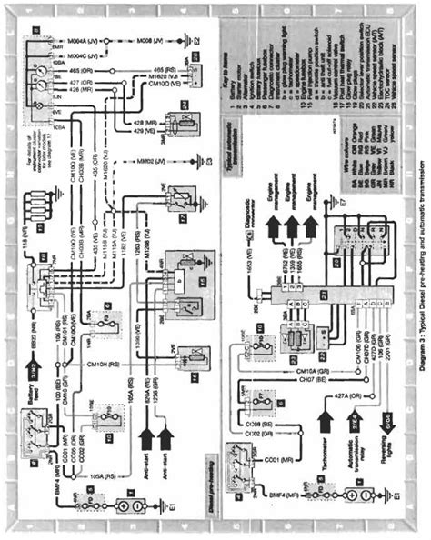citroen xsara wiring diagram wiring diagram gw micro