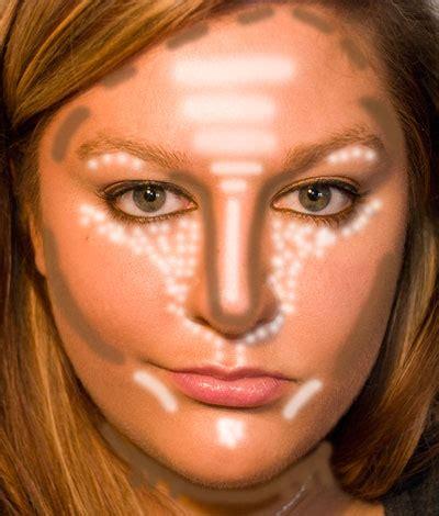 contour makeup diagram tutorial glam makeup