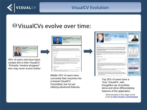 creating a resume using visualcv